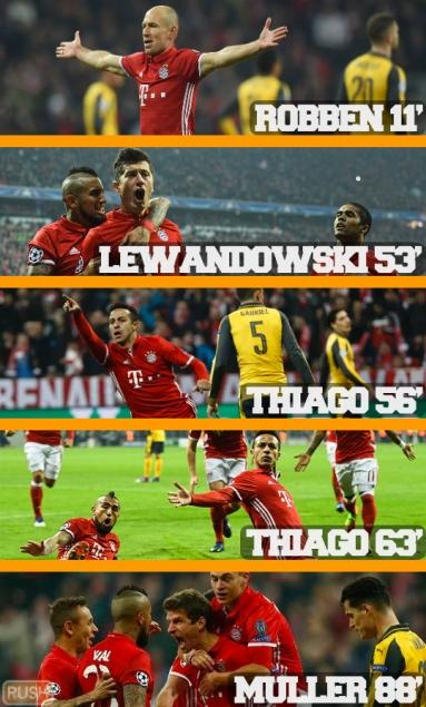 5-1 Bayern Munich!