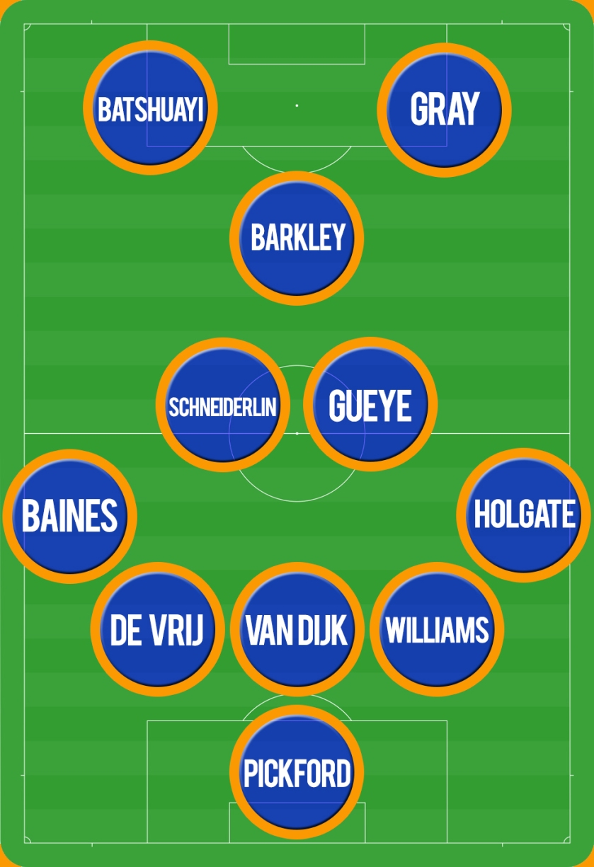 Everton XI.jpg
