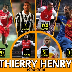 Thierry Henry!